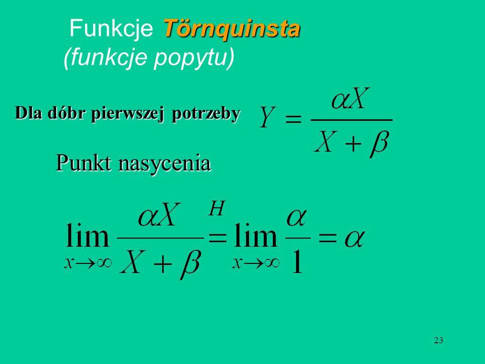 23 Törnquinsta Funkcje Törnquinsta (funkcje popytu) Punkt nasycenia Dla dóbr pierwszej potrzeby