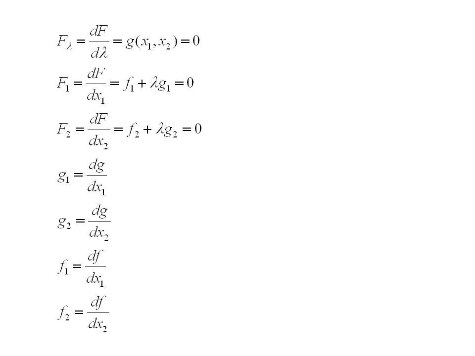 Dla funkcji n-zmiennych warunek ten ma postać: gdzie: f j - pierwsze pochodne funkcji, x j f j - warunek komplementarności.
