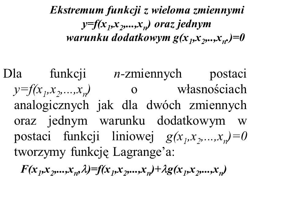 Warunkiem koniecznym istnienia ekstremum funkcji jest by pierwsze pochodne były równe zero. Warunek dostateczny jest spełniony wtedy, gdy minory Hessi