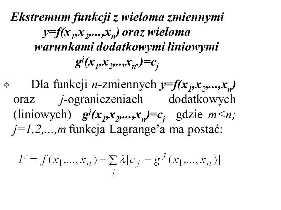 warunkiem dostatecznym istnienia ekstremum dla: maksimum jest by znaki głównych minorów Hessiana zmieniały się na przemian -, +, -, +,... minimum - ws