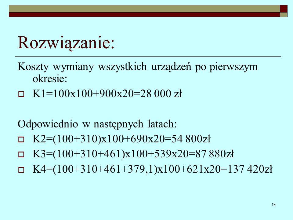 19 Koszty wymiany wszystkich urządzeń po pierwszym okresie: K1=100x100+900x20=28 000 zł Odpowiednio w następnych latach: K2=(100+310)x100+690x20=54 80
