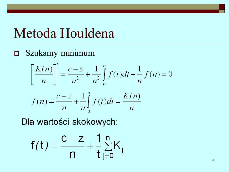 30 Metoda Houldena Szukamy minimum Dla wartości skokowych: