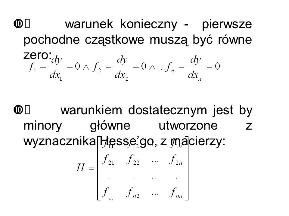 Ekstremum funkcji z wieloma zmiennymi y=f(x 1,x 2,...,x n ) W przypadku, gdy y jest funkcją n- zmiennych, również musi być funkcją ciągłą z ciągłymi p