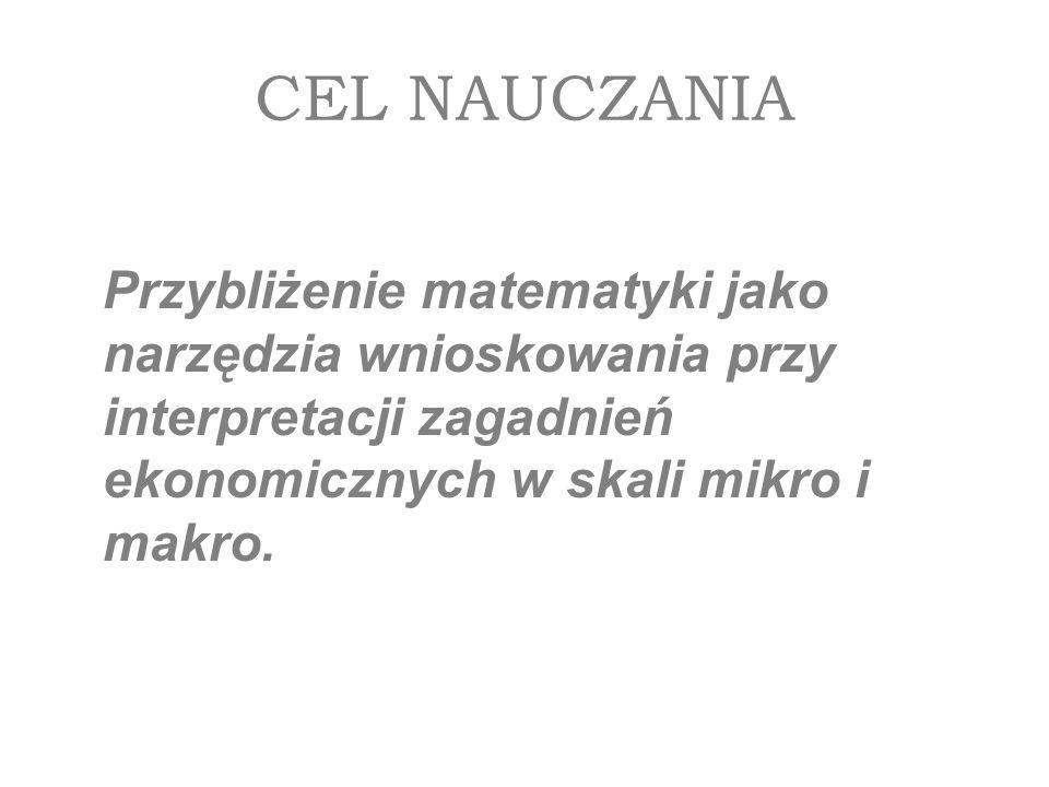EKONOMIA MATEMATYCZNA Wykłady: prof. dr hab. Grażyna Karmowska