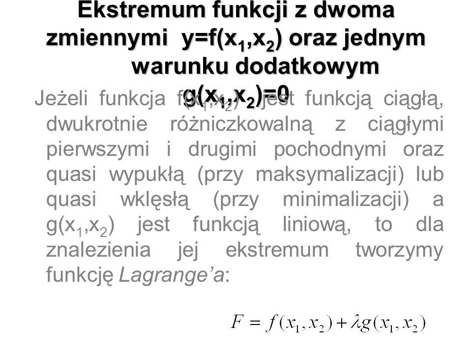 Dla funkcji quasi wypukłej minory główne z wyznacznika: są na przemian niedodatnie i nieujemne, ściśle quasi wypukłej natomiast dla funkcji ściśle qua