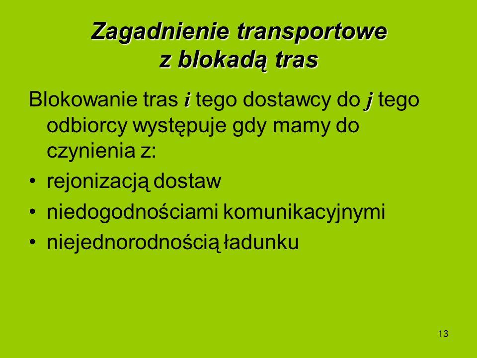 13 Zagadnienie transportowe z blokadą tras ij Blokowanie tras i tego dostawcy do j tego odbiorcy występuje gdy mamy do czynienia z: rejonizacją dostaw