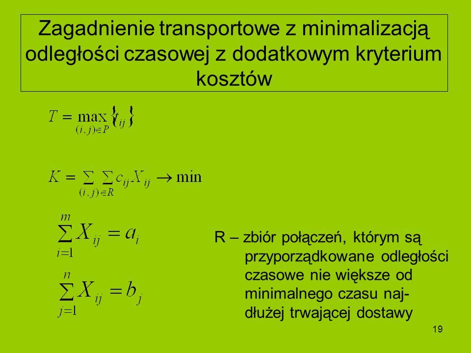 19 Zagadnienie transportowe z minimalizacją odległości czasowej z dodatkowym kryterium kosztów R – zbiór połączeń, którym są przyporządkowane odległoś