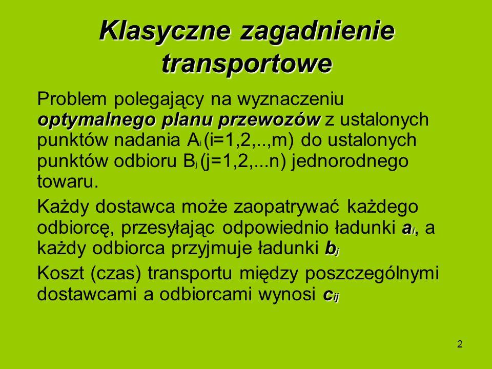 2 Klasyczne zagadnienie transportowe optymalnego planu przewozów Problem polegający na wyznaczeniu optymalnego planu przewozów z ustalonych punktów na