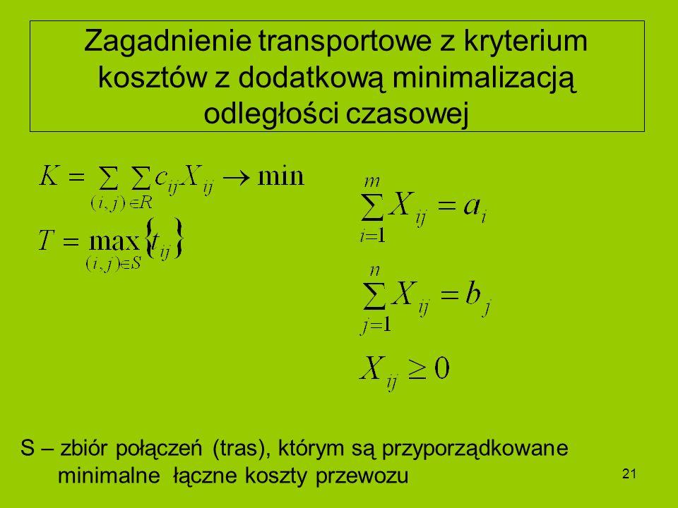 21 Zagadnienie transportowe z kryterium kosztów z dodatkową minimalizacją odległości czasowej S – zbiór połączeń (tras), którym są przyporządkowane mi