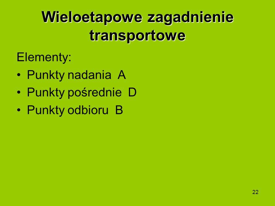 22 Wieloetapowe zagadnienie transportowe Elementy: Punkty nadania A Punkty pośrednie D Punkty odbioru B