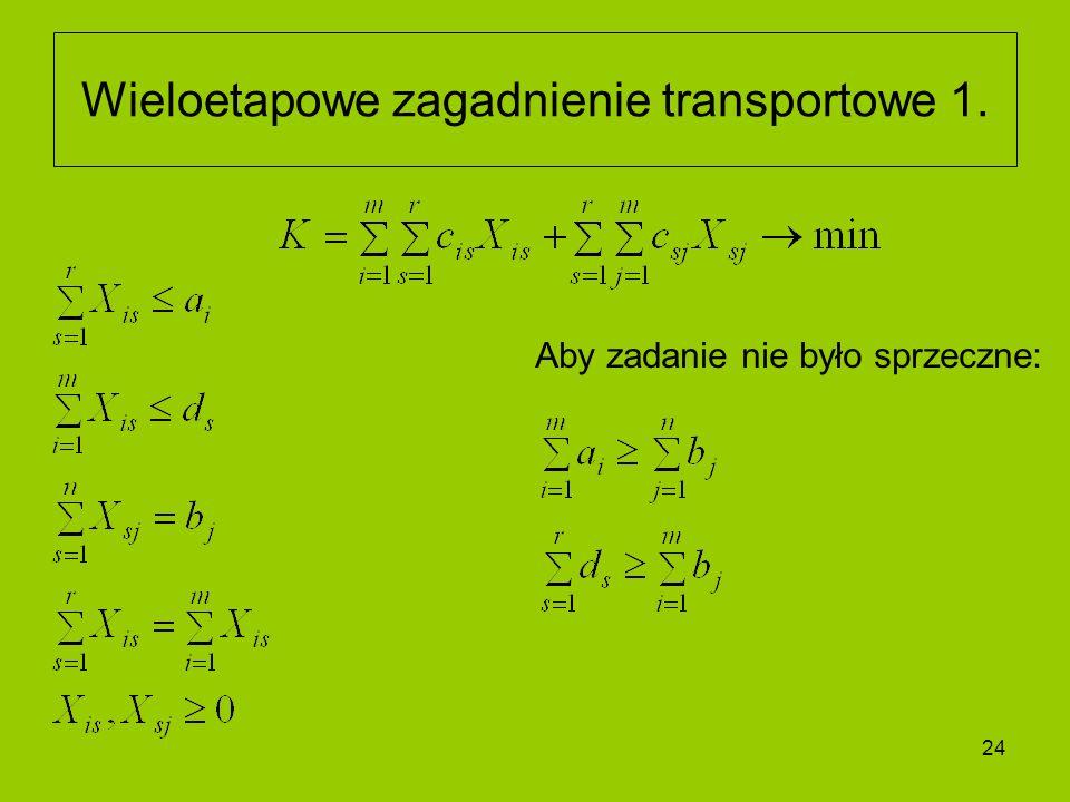 24 Wieloetapowe zagadnienie transportowe 1. Aby zadanie nie było sprzeczne: