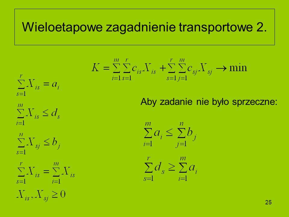 25 Wieloetapowe zagadnienie transportowe 2. Aby zadanie nie było sprzeczne: