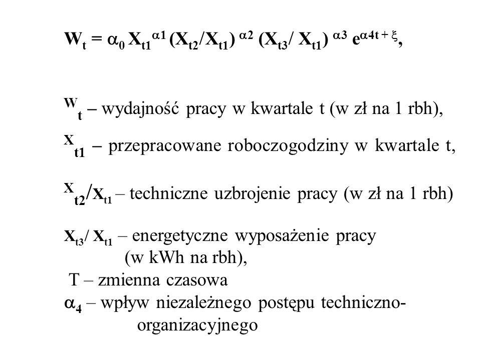 zespołowej wydajności Biorąc pod uwagę zespół innych czynników, model zespołowej wydajności pracy przyjmuje postać: W t = 0 X t1 U t 2 X t3 3 X t4 4..
