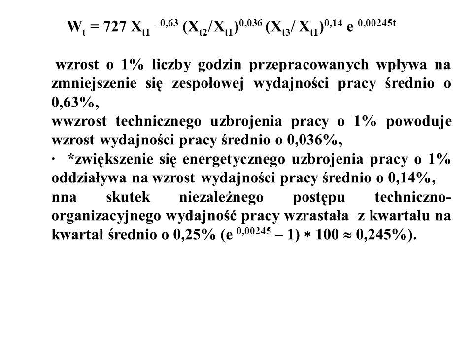 W t = 0 X t1 1 (X t2 X t1 ) 2 (X t3 X t1 ) 3 e 4t +, W t – wydajność pracy w kwartale t (w zł na 1 rbh), X t1 – przepracowane roboczogodziny w kwartal