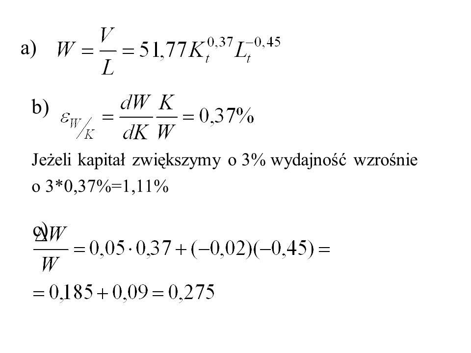 Mając oszacowaną funkcję produkcji: a)Wyznacz zespołową funkcję wydajności b)Określ o ile zmieni się wydajność pracy jeżeli zwiększymy kapitał o 3%, n