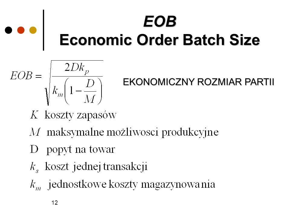 12 EOB Economic Order Batch Size EKONOMICZNY ROZMIAR PARTII