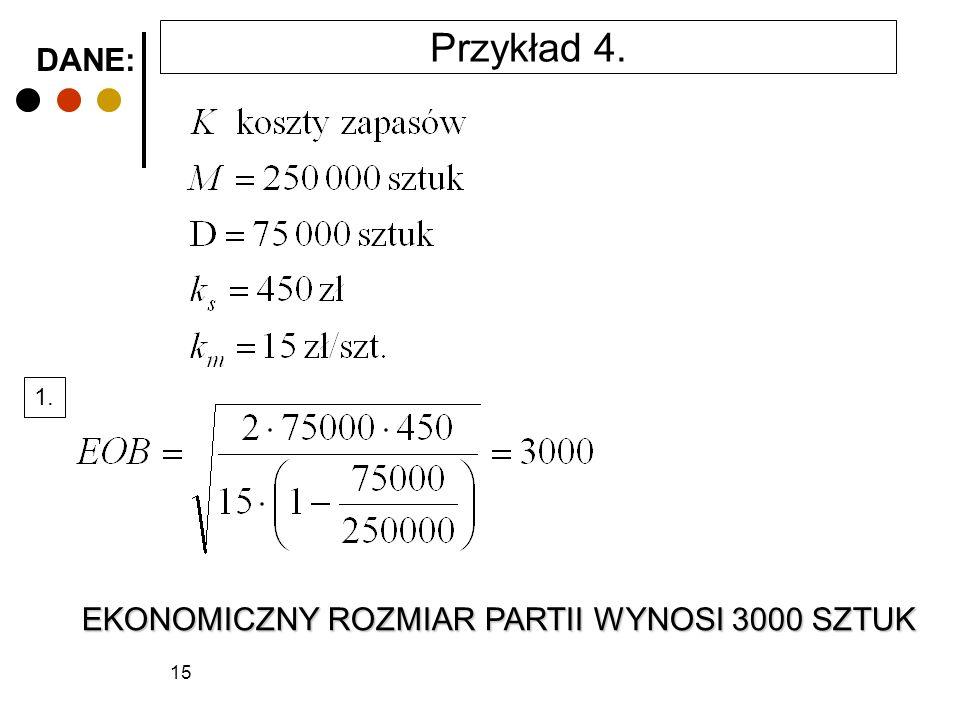 15 DANE: EKONOMICZNY ROZMIAR PARTII WYNOSI 3000 SZTUK 1. Przykład 4.