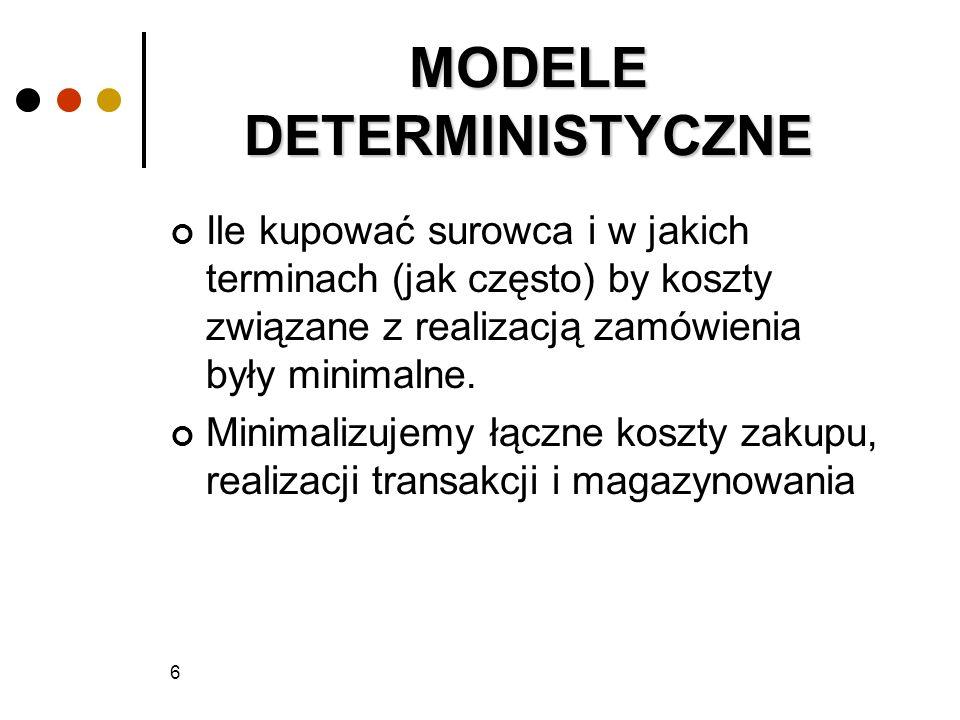 6 MODELE DETERMINISTYCZNE Ile kupować surowca i w jakich terminach (jak często) by koszty związane z realizacją zamówienia były minimalne. Minimalizuj