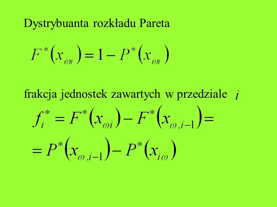 Dystrybuanta rozkładu Pareta frakcja jednostek zawartych w przedziale