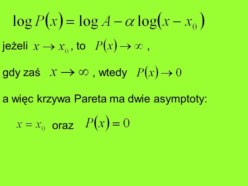 jeżeli, to, gdy zaś, wtedy a więc krzywa Pareta ma dwie asymptoty: oraz