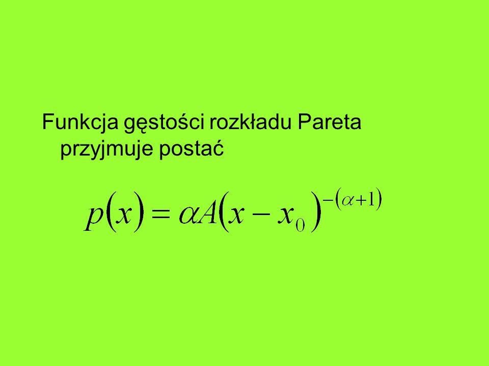 Funkcja gęstości rozkładu Pareta przyjmuje postać