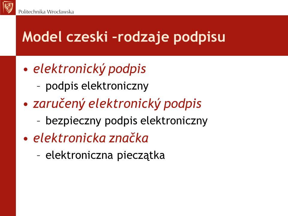 Model czeski –rodzaje podpisu elektronický podpis –podpis elektroniczny zaručený elektronický podpis –bezpieczny podpis elektroniczny elektronicka zna