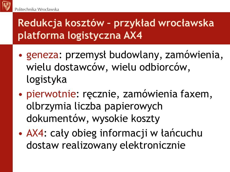 Redukcja kosztów – przykład wrocławska platforma logistyczna AX4 geneza: przemysł budowlany, zamówienia, wielu dostawców, wielu odbiorców, logistyka p