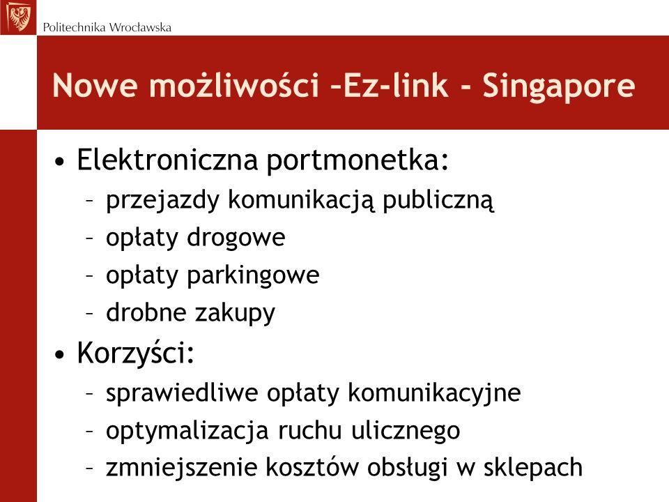 Nowe możliwości –Ez-link - Singapore Elektroniczna portmonetka: –przejazdy komunikacją publiczną –opłaty drogowe –opłaty parkingowe –drobne zakupy Kor