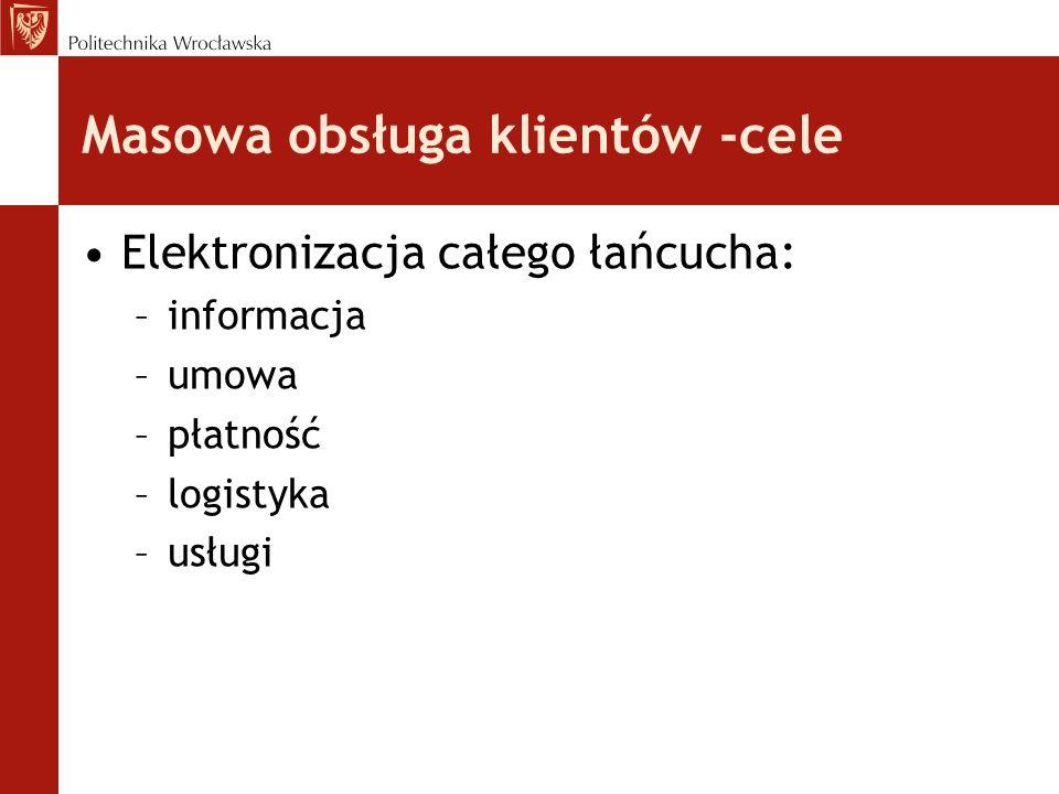 Masowa obsługa klientów -cele Elektronizacja całego łańcucha: –informacja –umowa –płatność –logistyka –usługi