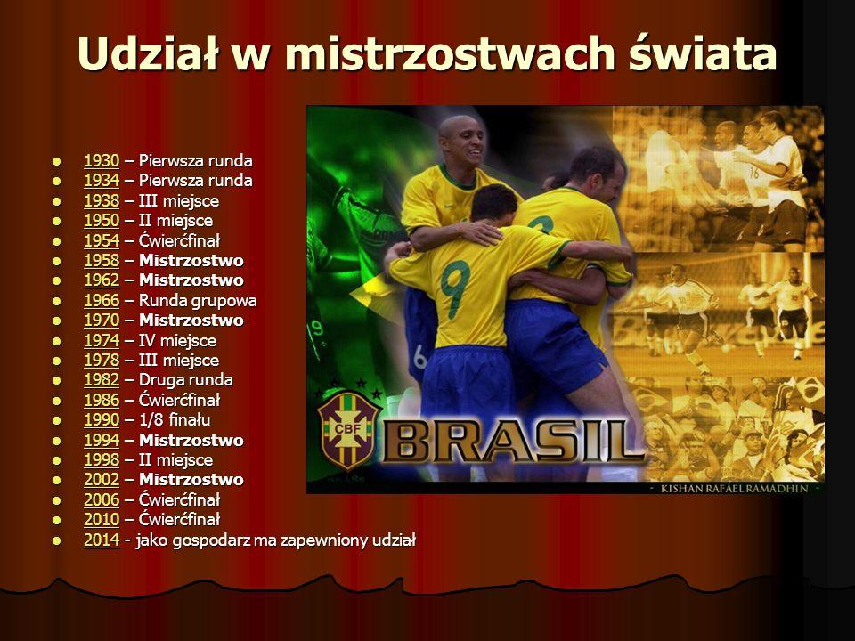 Gwiazdy brazylijskiej piłki Ricardo Izecson dos Santos Leite, znany bardziej jako Kaká Ricardo Izecson dos Santos Leite, znany bardziej jako Kaká Ronaldo de Assís Moreira znany jako Ronaldinho Ronaldo de Assís Moreira znany jako Ronaldinho Rivaldo, właśc.