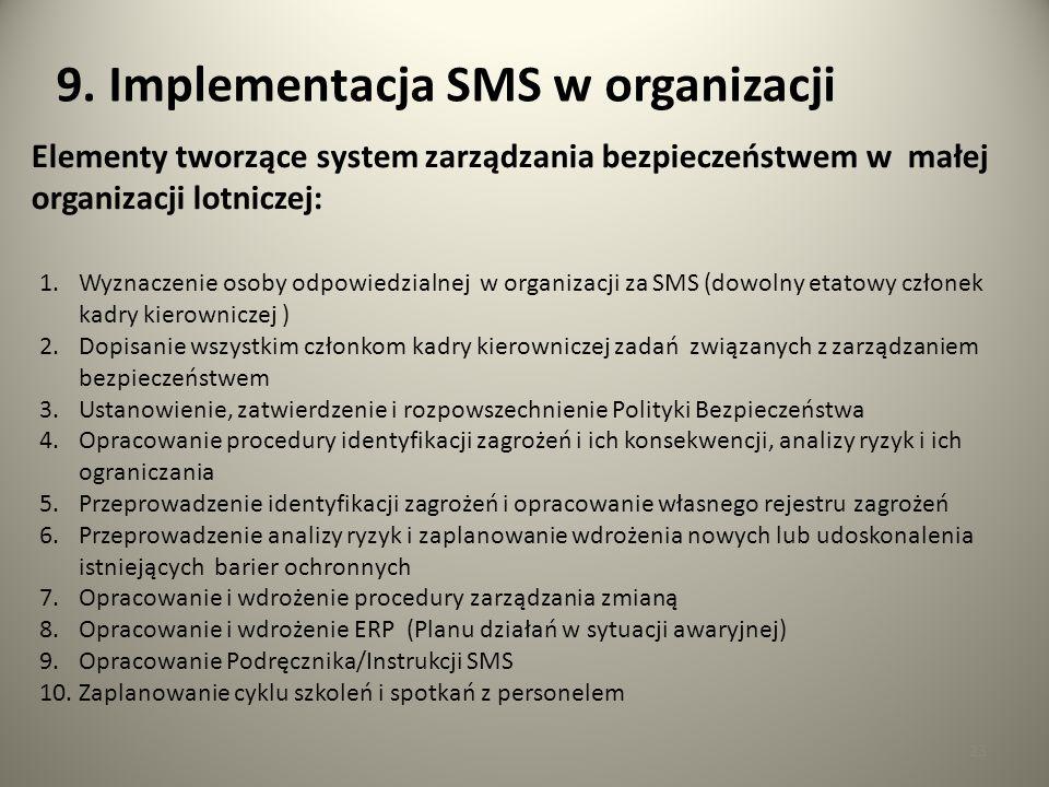 23 Elementy tworzące system zarządzania bezpieczeństwem w małej organizacji lotniczej: 1.Wyznaczenie osoby odpowiedzialnej w organizacji za SMS (dowol