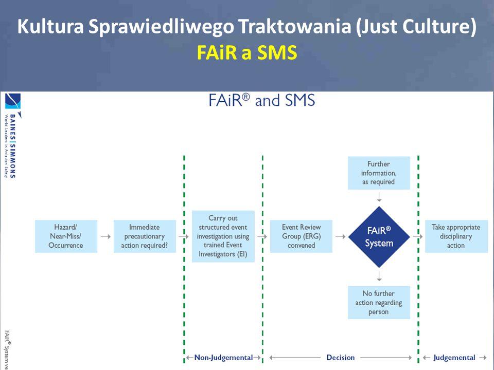 Kultura Sprawiedliwego Traktowania (Just Culture) FAiR a SMS