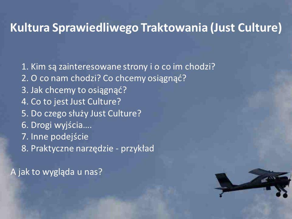 Kultura Sprawiedliwego Traktowania (Just Culture) 1. Kim są zainteresowane strony i o co im chodzi? 2. O co nam chodzi? Co chcemy osiągnąć? 3. Jak chc