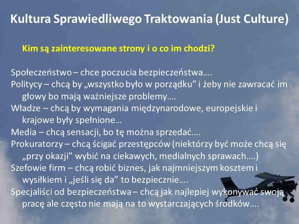 Kultura Sprawiedliwego Traktowania (Just Culture) Kim są zainteresowane strony i o co im chodzi? Społeczeństwo – chce poczucia bezpieczeństwa…. Polity