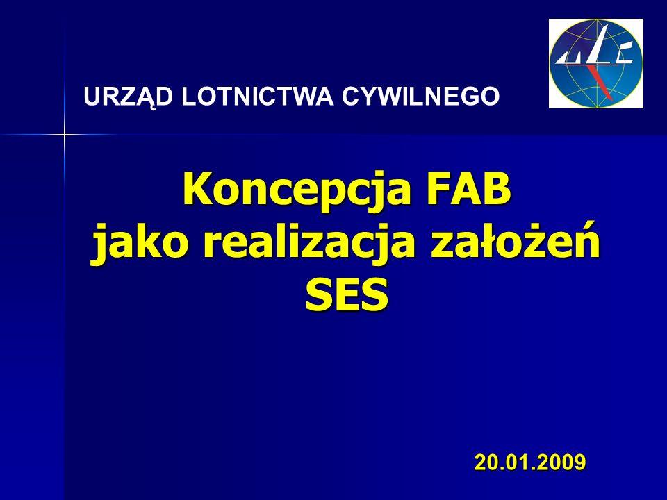 Koncepcja FAB jako realizacja założeń SES 20.01.2009 URZĄD LOTNICTWA CYWILNEGO