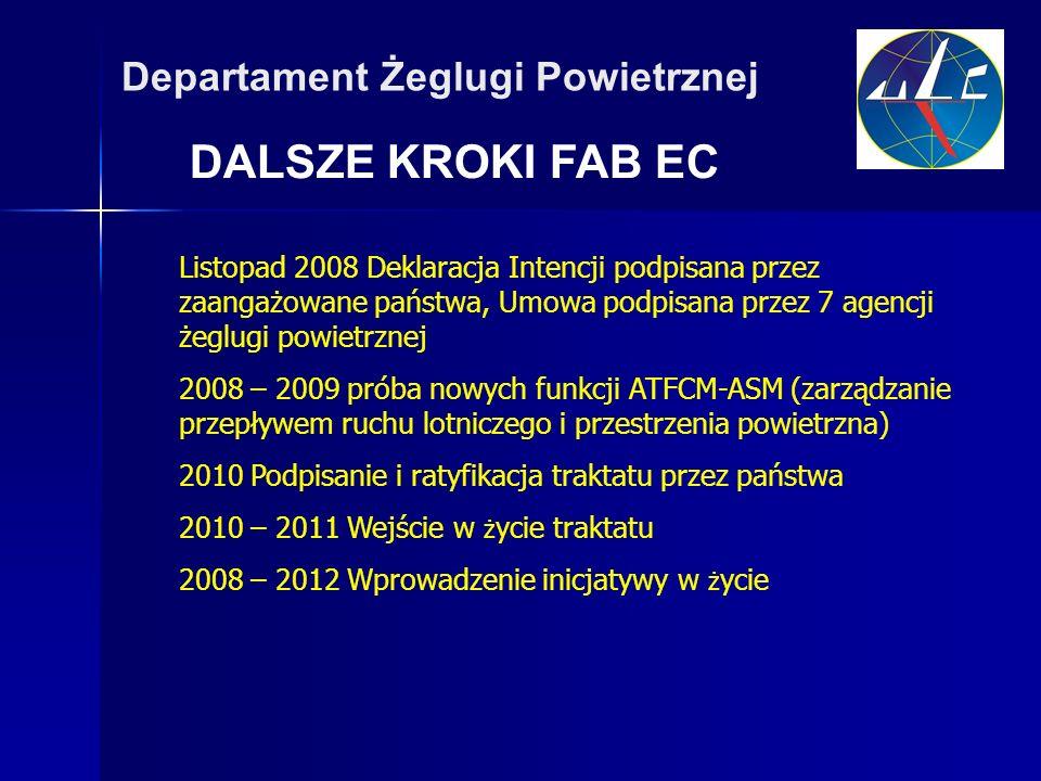 DALSZE KROKI FAB EC Departament Żeglugi Powietrznej Listopad 2008 Deklaracja Intencji podpisana przez zaangażowane państwa, Umowa podpisana przez 7 agencji żeglugi powietrznej 2008 – 2009 próba nowych funkcji ATFCM-ASM (zarządzanie przepływem ruchu lotniczego i przestrzenia powietrzna) 2010 Podpisanie i ratyfikacja traktatu przez państwa 2010 – 2011 Wejście w ż ycie traktatu 2008 – 2012 Wprowadzenie inicjatywy w ż ycie