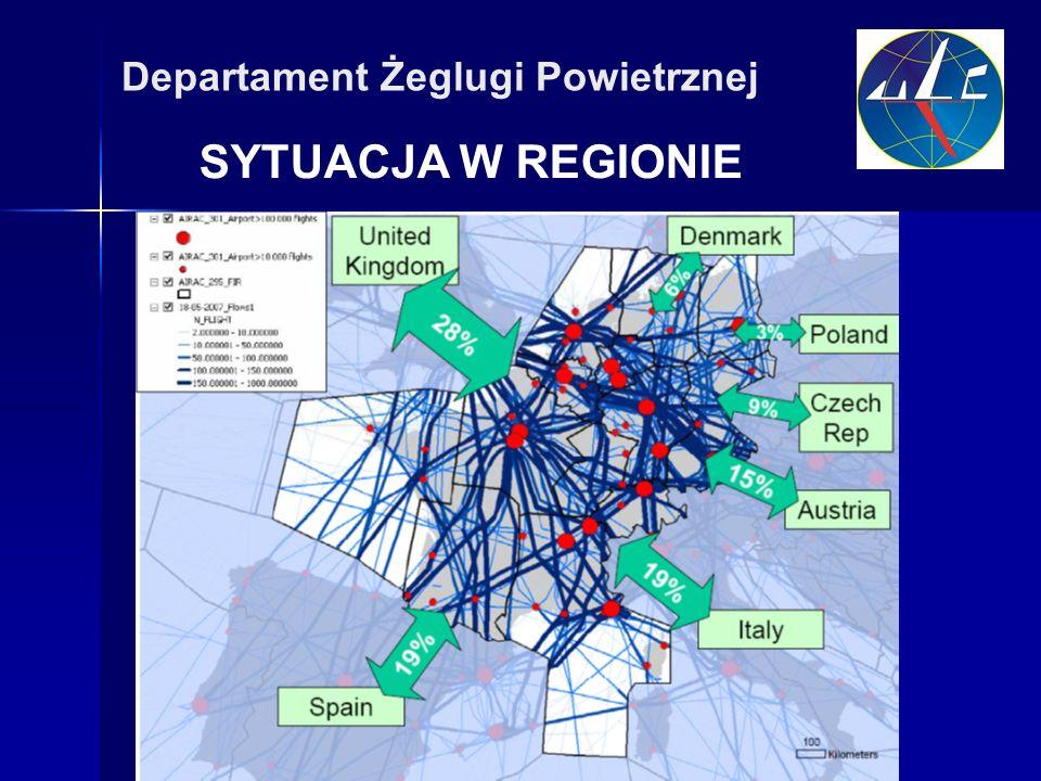 SYTUACJA W REGIONIE Departament Żeglugi Powietrznej