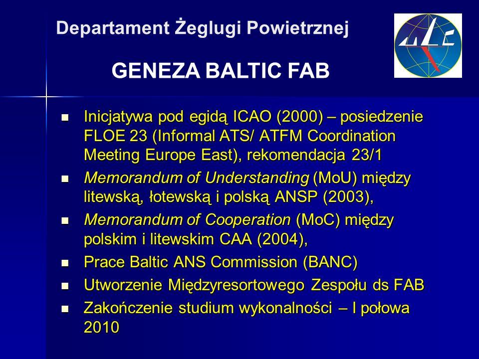 Inicjatywa pod egidą ICAO (2000) – posiedzenie FLOE 23 (Informal ATS/ ATFM Coordination Meeting Europe East), rekomendacja 23/1 Inicjatywa pod egidą ICAO (2000) – posiedzenie FLOE 23 (Informal ATS/ ATFM Coordination Meeting Europe East), rekomendacja 23/1 Memorandum of Understanding (MoU) między litewską, łotewską i polską ANSP (2003), Memorandum of Understanding (MoU) między litewską, łotewską i polską ANSP (2003), Memorandum of Cooperation (MoC) między polskim i litewskim CAA (2004), Memorandum of Cooperation (MoC) między polskim i litewskim CAA (2004), Prace Baltic ANS Commission (BANC) Prace Baltic ANS Commission (BANC) Utworzenie Międzyresortowego Zespołu ds FAB Utworzenie Międzyresortowego Zespołu ds FAB Zakończenie studium wykonalności – I połowa 2010 Zakończenie studium wykonalności – I połowa 2010 GENEZA BALTIC FAB Departament Żeglugi Powietrznej