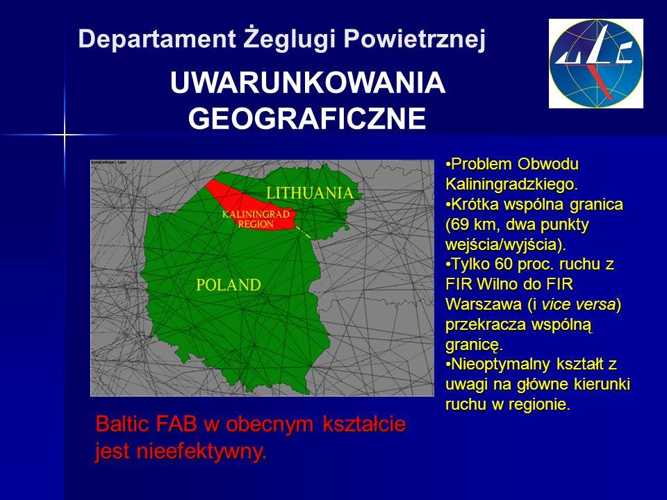 Problem Obwodu Kaliningradzkiego.Problem Obwodu Kaliningradzkiego.