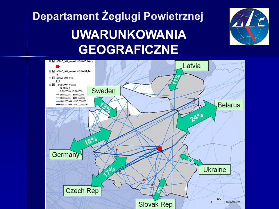 UWARUNKOWANIA GEOGRAFICZNE Departament Żeglugi Powietrznej