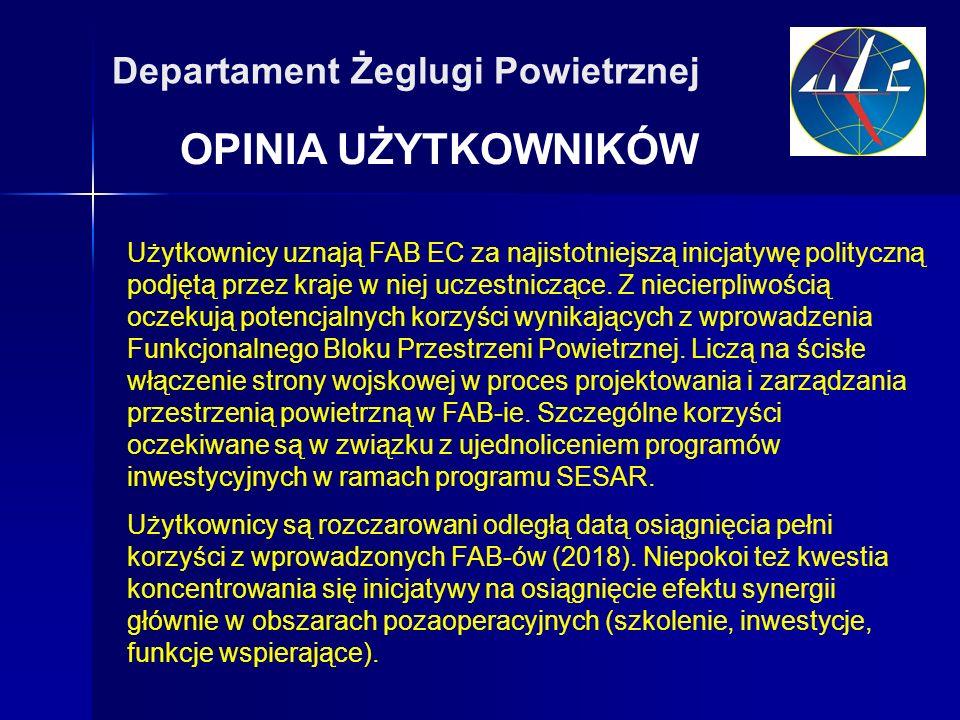 Użytkownicy uznają FAB EC za najistotniejszą inicjatywę polityczną podjętą przez kraje w niej uczestniczące.