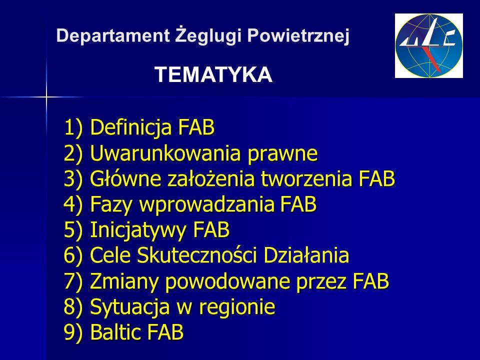 1) Definicja FAB 2) Uwarunkowania prawne 3) Główne założenia tworzenia FAB 4) Fazy wprowadzania FAB 5) Inicjatywy FAB 6) 7) Zmiany powodowane przez FAB 8) Sytuacja w regionie 9) Baltic FAB 1) Definicja FAB 2) Uwarunkowania prawne 3) Główne założenia tworzenia FAB 4) Fazy wprowadzania FAB 5) Inicjatywy FAB 6) Cele Skuteczności Działania 7) Zmiany powodowane przez FAB 8) Sytuacja w regionie 9) Baltic FAB Departament Żeglugi Powietrznej TEMATYKA