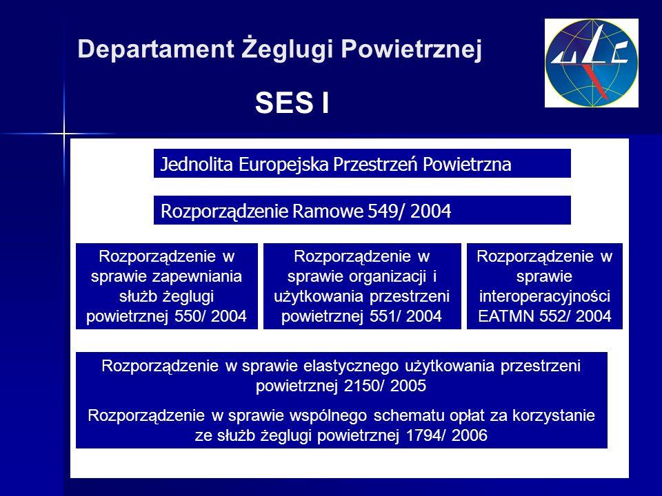 Departament Żeglugi Powietrznej SES I Jednolita Europejska Przestrzeń Powietrzna Rozporządzenie w sprawie zapewniania służb żeglugi powietrznej 550/ 2004 Rozporządzenie Ramowe 549/ 2004 Rozporządzenie w sprawie organizacji i użytkowania przestrzeni powietrznej 551/ 2004 Rozporządzenie w sprawie interoperacyjności EATMN 552/ 2004 Rozporządzenie w sprawie elastycznego użytkowania przestrzeni powietrznej 2150/ 2005 Rozporządzenie w sprawie wspólnego schematu opłat za korzystanie ze służb żeglugi powietrznej 1794/ 2006