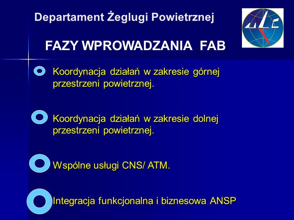 FAZY WPROWADZANIA FAB Departament Żeglugi Powietrznej Koordynacja działań w zakresie górnej przestrzeni powietrznej.