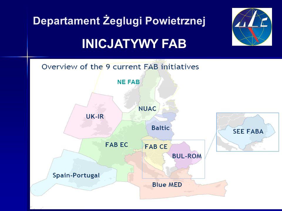 INICJATYWY FAB Departament Żeglugi Powietrznej NE FAB