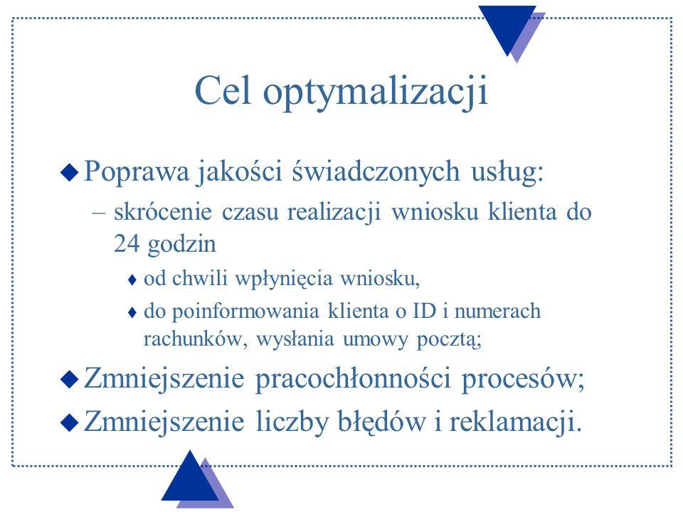 Czas realizacji wniosków z poszczególnych kanałów Internet od 2,5 do 4,5 dni Poczta od 4 do 7 dni COT od 3 do 4 dni (po10 do 15 min pasywna aktywacja rachunku, klient zna ID i nr rachunków) Call Center Poland od 5,5 do 8,5 dni Agent sieci od 4 do 7 dni Agent własny od 3 do 6 dni Podane czasy obejmują okres od pojawienia się wniosku w banku do chwili odesłania umowy.