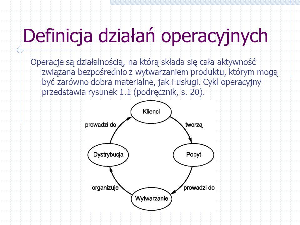Definicja działań operacyjnych Operacje są działalnością, na którą składa się cała aktywność związana bezpośrednio z wytwarzaniem produktu, którym mog