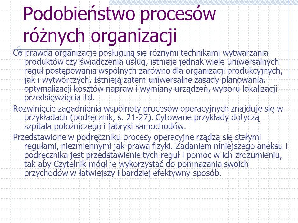 Podobieństwo procesów różnych organizacji Co prawda organizacje posługują się różnymi technikami wytwarzania produktów czy świadczenia usług, istnieje