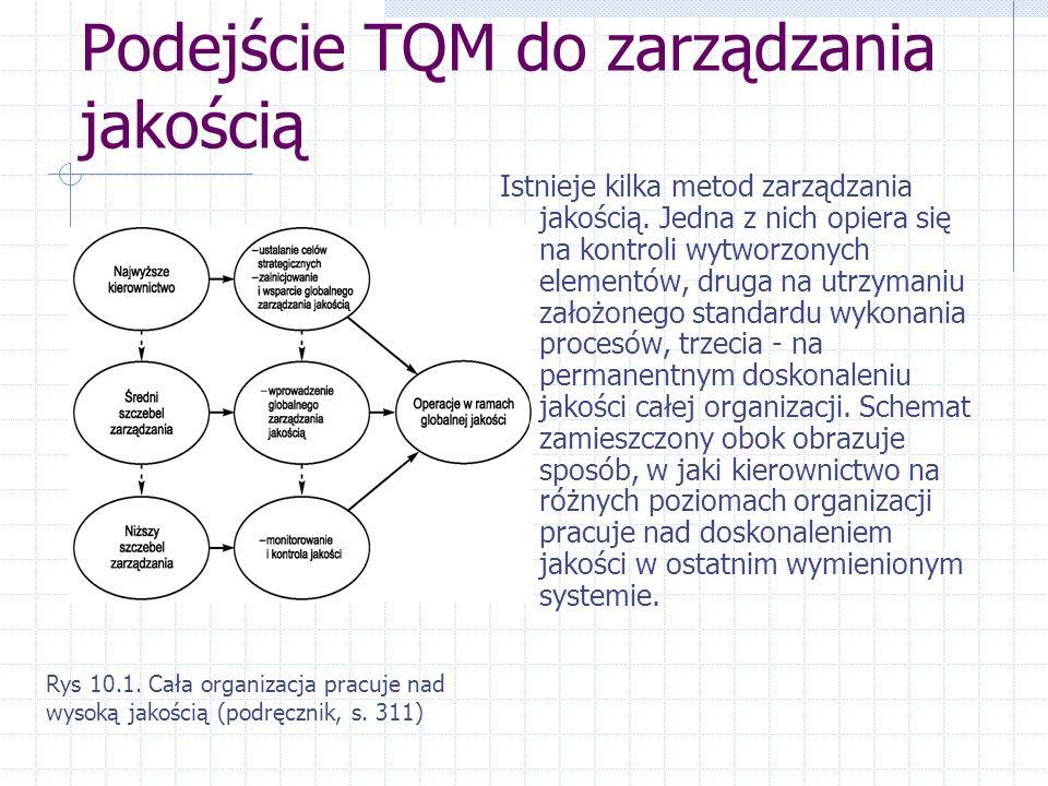 Podejście TQM do zarządzania jakością Istnieje kilka metod zarządzania jakością. Jedna z nich opiera się na kontroli wytworzonych elementów, druga na
