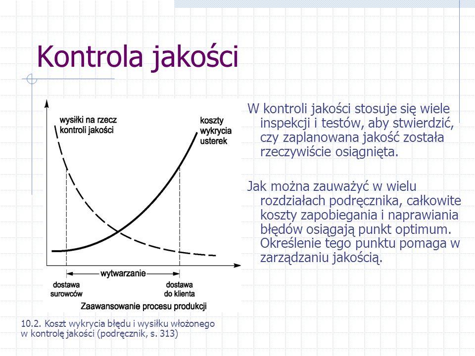 Kontrola jakości W kontroli jakości stosuje się wiele inspekcji i testów, aby stwierdzić, czy zaplanowana jakość została rzeczywiście osiągnięta. Jak